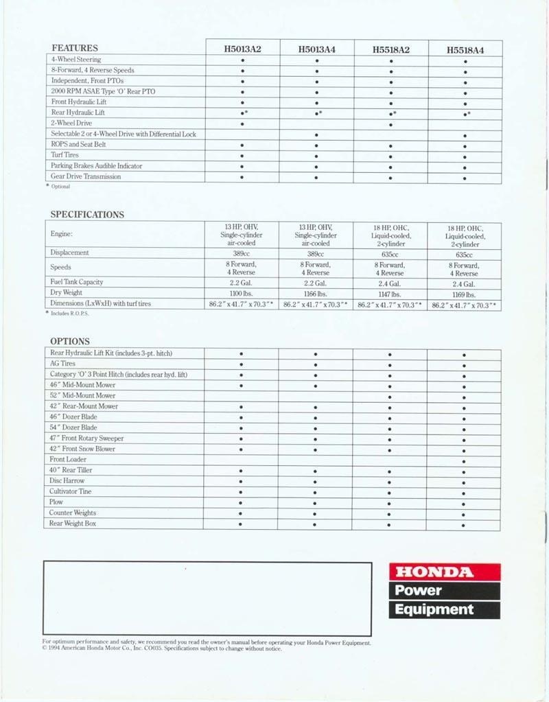 Factory Original Honda H5518 & H5013 Multi-Purpose Tractor Brochure page 6